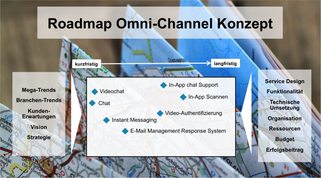 Roadmap Omnichannel Strategie