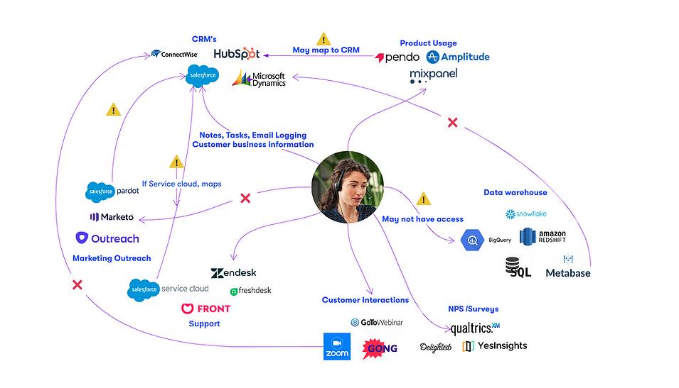 Customer Journey Analytics und Echtzeitempfehlung auf Basis des involve.ai Systems