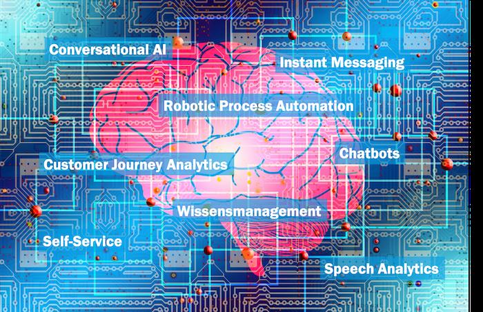 ebook Customer Service Automation 2.0 - Das sind die Themen