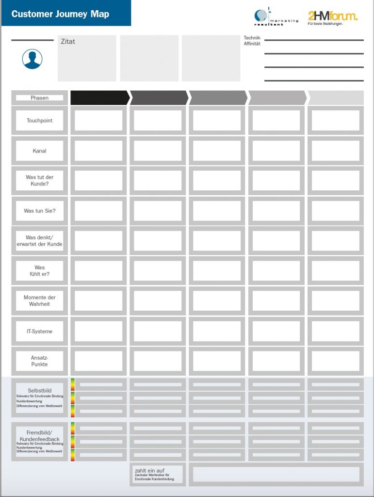 Customer Journey Mapping Template | Customer Journey Mapping Workshop Fur Call Center Customer Service