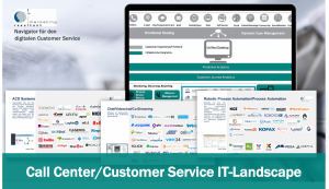 Call Center Customer Service IT Landscape