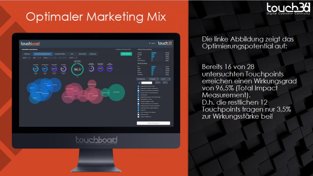 Customer Journey Analytics Lösung von touch361